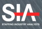 Logo od www2.staffingindustry.com